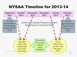 New York State Alternate Assessment NYSAA Administration Training ...