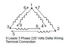 motor wiring diagrams wiring diagram and hernes lafert motor wiring diagram diagrams