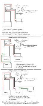 minn kota trolling motor wiring diagram fresh wiring diagram for 36 volt