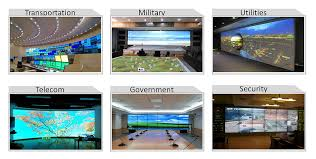 Small Picture Videowall Display Software Accessories Solution