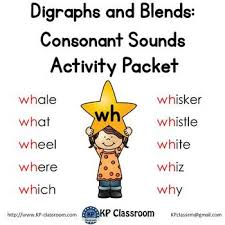 Once you find your worksheet, click on. Digraph Wh Consonant Sound Activity Packet And Worksheets By Kp Classroom