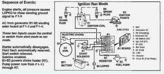wiring diagram onan genset 6 5 kw wiring diagram libraries onan emerald plus generator wiring trusted wiring diagram online wiring diagram onan genset 6 5 kw