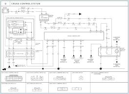 buick wiring diagram dogboi info 65 buick wiring diagram repair guides wiring diagrams