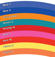 colors of the rainbow names. artificial colors in food - a poison rainbow? of the rainbow names