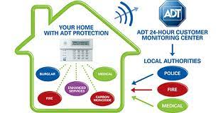 If you truly care for your loved ones at home, then you should invest on  one of the best home security systems in the market. This is especially  recommended ...