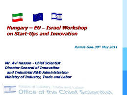 Hasson presentation for hungary-eu-israel innovation day 30.05.11