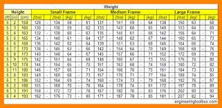 Recommended Healthy Weight Chart Healthy Weight And Age Chart Girls Age Height Weight Chart