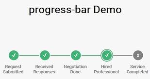 Progress Bar Chart Js Animated Step Progress Bar In Pure Javascript Css Script