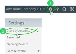 Activate Accounts In Chart Of Accounts Help For Flare