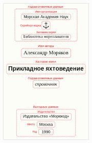Титульный лист Википедия