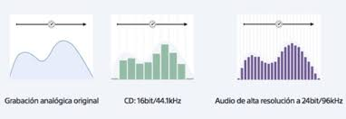 Resultado de imagen para Qué suena mejor al oído, un vinilo, un CD o un DVD de audio