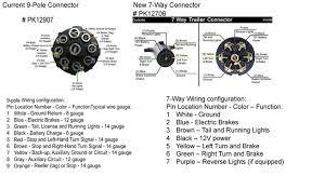 9 pin trailer plug wiring diagram 9 Way Wiring Diagrams 9 pin wiring diagram Schematic Circuit Diagram