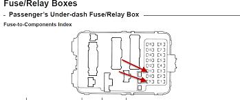 2004 honda odyssey fuse box auto blog 2004 honda odyssey fuse box 2004 home wiring diagrams