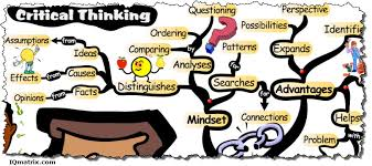 best Common Core images on Pinterest   School  Teaching ideas         that I have characteristics from both sides  music  reading emotions   colour  images  intuition  language  logic  critical thinking  and  reasoning