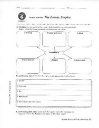 Venn Diagram Of Roman Republic And Roman Empire Roman Republic Lesson Plans Worksheets Lesson Planet