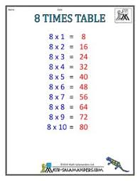 8 Best Times Table Rockstars Images Display Boards For