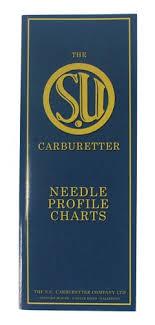 Burlen Ltd Su Needle Profile Chart