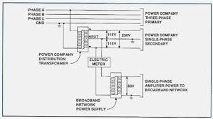 power pole diagram >> hasshe com power pole anchor wiring diagram