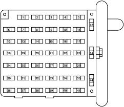 1997 2008 ford e150 e250 e350 e450 e550 fuse box diagram fuse 1997 2008 ford e150 e250 e350 e450 e550 fuse box diagram