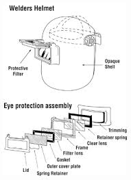 Eye And Face Protection Selection Chart Welding Personal Protective Equipment And Clothing Osh