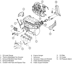 pt cruiser starter wiring diagram images rio air conditioner also 2001 kia sportage starter location diagram
