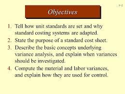 Standard Costing Formula Chart