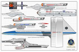 Never Too Much Star Trek A Size Comparison Chart Of All My
