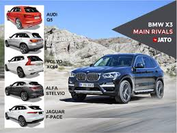 BMW 3 Series xc60 vs bmw x3 : JATO Dynamics on Twitter:
