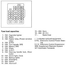 1999 mitsubishi diamante fuse box vehiclepad 1998 mitsubishi repair guides circuit protection flasher unit relays