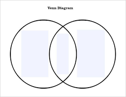 Venn Diagram 5 Circles 4 Circle Venn Diagram Template Word 2007 Great Installation Of