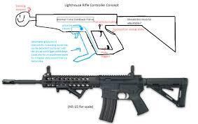 htc vive controller gun. lighthouse rifle controller idea (over 0.2 hours in mspaint) htc vive gun reddit