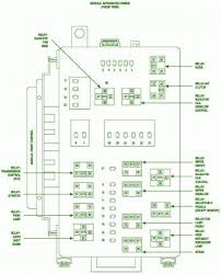 2005 dodge neon sxt engine diagram wiring diagram for car engine 2004 dodge intrepid fuse box diagram furthermore 1995 explorer radio wiring diagram in addition 2005 dodge