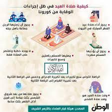 صحيفة الوطن المصرية | كيفية صلاة العيد في ظل إجراءات الوقاية من #كورونا