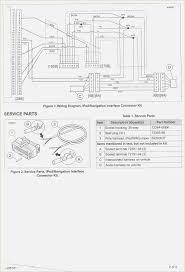 street glide radio wiring diagram davehaynes me 2009 flhx wiring diagram wiring diagram radio harley 2014 yhgfdmuor
