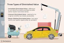If you have a chase. Diminished Value And How To Get Insurance To Pay
