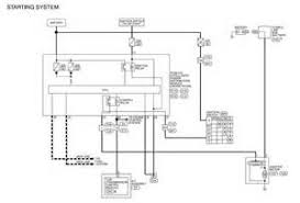 nissan altima radio wiring diagram image watch more like 2015 nissan titan radio wiring on 2015 nissan altima radio wiring diagram