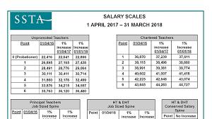 Teachers Pay Scale Chart Military Pay Raise Chart Comrats