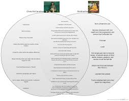 chris mccandless essay how to write a contrast essay impressionism  chris mccandless vs siddhartha venn diagram creately