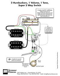 fender wiring diagram hss images guitar wiring two humbuckers wiring diagrams pictures