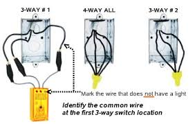 3 way switch light first wiring diagram schematics baudetails info switch wizard 3 way wiring tester instructions kanderson enterprises