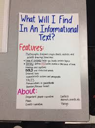 Informational Text Anchor Chart Informational Writing