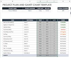 Printer Spacing Chart Template Create A Gantt Chart In Excel Instructions Tutorial
