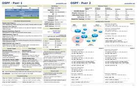 cisco command cheat sheet cheat sheets packetlife net