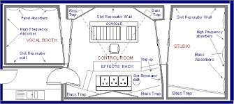 home recording studio design plans. home studio 1 recording design plans