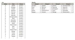excel extract top values for each group in a list out vba extract top 5 values for each group in a list out vba