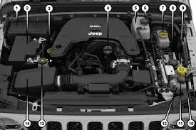 2018 jeep forum. delighful 2018 jl forum 2018 jeep wrangler leak main 36 litre engine inside jeep