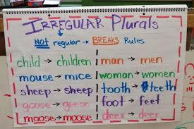 Irregular Plurals Bleh Good Anchor Chart Though
