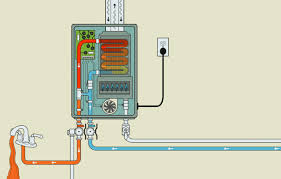 On Demand Water Heater Sizing Chart Guide To Tankless Water Heaters Faqs Sizing More This