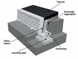 retaining and freestanding wall
