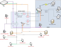 telephone line wiring diagram uk wiring diagram tel cable wiring diagram printable diagrams base